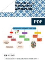 Clasificación de Las Organizaciones Internacionales