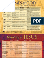 Rose Bible E-Charts Names.pdf