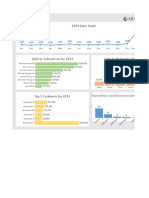 Intro to Pivot Tables and Dashboards.xlsx