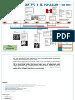 Linea de Tiempoo -El Estado Corporativo y El Populismo Final 123
