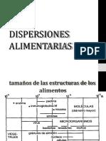 3. Dispersiones Alimentarias