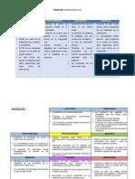 ANALISIS-FODA-GRUPOA (1)