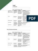 3 Immunopathology.doc