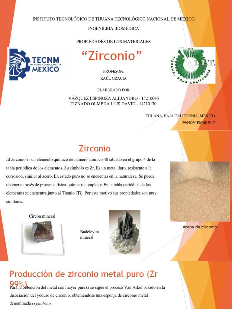 Zirconiapptx urtaz Choice Image