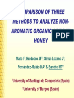Honey analyze