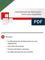 Und 1-2 - Administración de Operaciones VISION DE PROCESOS.pptx
