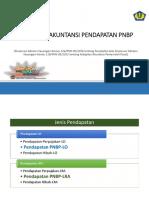Kebijakan Akuntansi Pendapatan PNBP