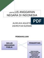 Hanggar Siklus Anggaran Negara Indonesia 3
