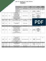 Intinerario de Auditoria Interna Norma SCS 5 Al 6 Diciembre 2017