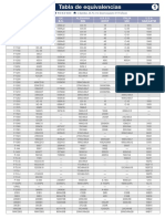 Equivalenza_acciai.pdf