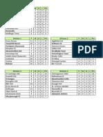 Laois Soccer Standings