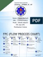 Fahmi Musliadi FPC Dan OPC