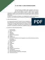 Resumen de Cultura y Clima Organizacional