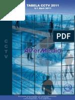Cctv Aver Media