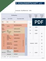 Classificazione Del Carbone