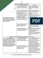 Tareas Evaluativas Ideas Claves 2