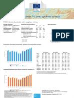 PVGIS-5_TrackingPV_-17.685_49.514_CM_undefined_0.15kWp_14_v47 (opt)deg_i5 (opt)deg_2a.pdf