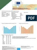 PVGIS-5 GridConnectedPV -17.685 49.514 CM Undefined 0.15kWp 14 1 (Opt)Deg 0 (Opt)Deg