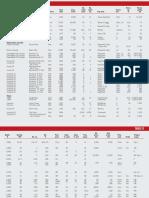 Producing Canadian EOR.pdf