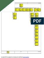 Mapa Conceptual de obra