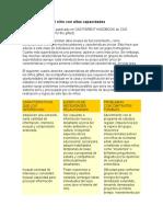 Curso I. Modulo II - Caracteristicas Del Nino Con Altas Capacidades