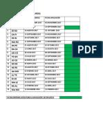 ENCUESTA DE SATISFACCION POR 3 MESES.docx