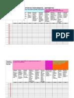 10 Descriptori de Performanc5a3c483 Matematicc483 Clasa a IV A