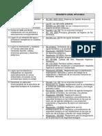 Requisitos Regulatorios Iso 14001