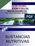 Ciclos Biogeoq.ccbb- 2017 (2)