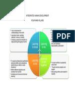 four pillars Smart2