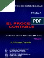 Proceso Contable y Fundamentos De_contabilidad