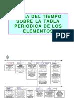 Linea Del Tiempo Del Sistema Periodico (1)