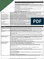 Pathogenesis of Veterinary Disease