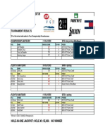 2017-18 Winter9 Meadow Gardens - Results