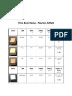 8-1 nishi triple beam balance-accuracy matters