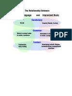language_music.pdf