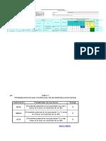 formato-matriz-iper-PETRAMAS (1)