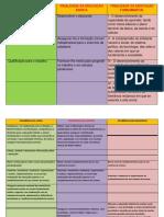 descomplica LDB.pdf