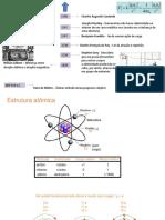 Estrutura Da Matéria-condutores_isolantes