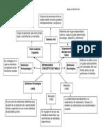 Definiciónes y Conceptos de Familia