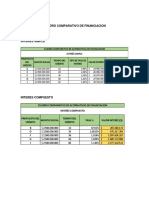 Cuadro Comparativo de Financiacion_ Dayana