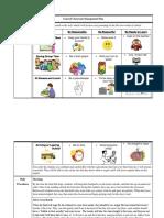 edug 509 classroom management plan