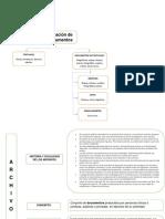Trabajo Final de Recepcion y Despacho de Documentos Cuadros