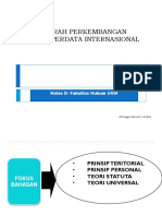 Sejarah Perkembangan HPI-Mhs