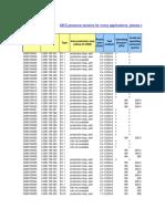 Bosch Injector Data