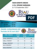 120251_116872_Laporan Jaga UGD April 2017 Dr. Riza NA