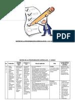 297678630-MATRIZ-DE-LA-PROGRAMACION-CURRICULAR-DE-1-A-6-ED-PRIMARIA-2016-DE-MARZO-A-DICIEMBRE.docx