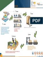 Infograma Jose Muñoz Costos Proceso