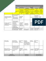 Plan de Trabajo Anual Del Sistema de Gestion de La Seguridad y Salud en El Trabajo y Asignación de Recurso