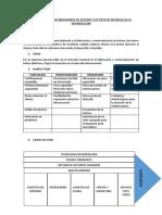 Introduccion a Los Indicadores de Gestion y Los Tipos de Metricas en La Organización